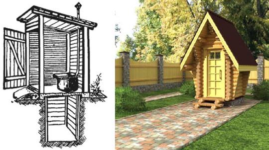 Как построить уличный туалет в частном доме своими руками