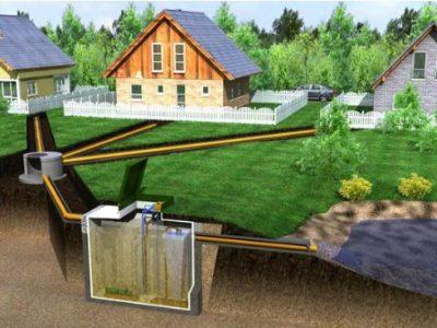 Септик загородного дома, установка септиков, рытье выгребных ям, дачный туалет